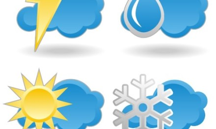 Best Weather Websites