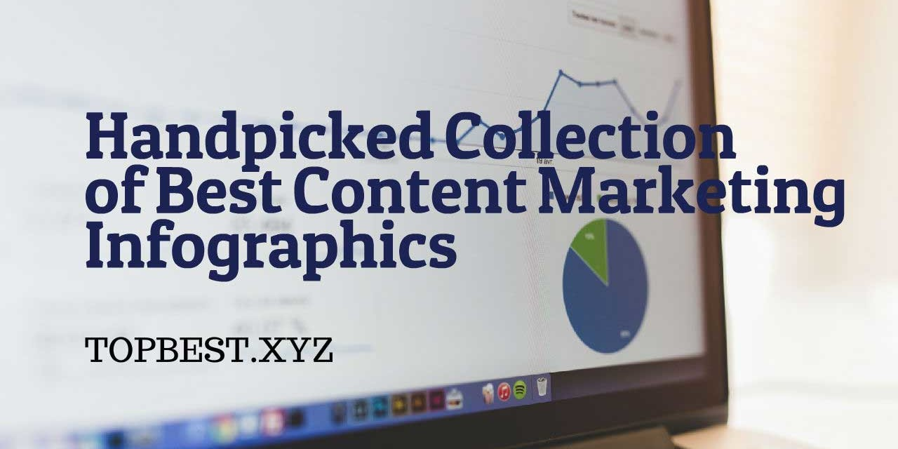 10 Best Content Marketing Infographics Worth Learning About